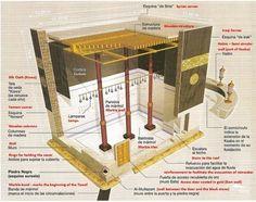 The Holy Kaaba The Quran-a-Majeed refers to Makkah al-Mukarramah, and the Holy Mosque (Masjid al-Haram) Accordingly, Hazrat Ibrahim A. Mecca Masjid, Masjid Al Haram, Abu Dhabi, Mosque Architecture, Mekkah, Beautiful Mosques, Islam Muslim, Muslim Religion, Islam Beliefs