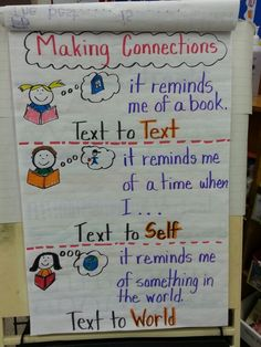 Making connections Ela Anchor Charts, Reading Anchor Charts, Text To Text Connections, Making Connections, Guided Reading, Teaching Reading, Text To World, Text To Self, Reading Comprehension Strategies