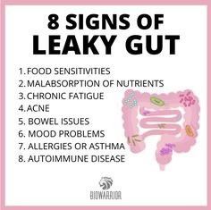 FOOD SENSITIVITIES: MAY INCLUDE: Wheat/gluten, dairy, eggs, soy, corn, nuts MALABSORPTION/MALDIGESTION: Abdomen pain, bloating, cramping diarrhea CHRONIC FATIGUE: Low energy after sleeping, constantly feeling tired ACNE/INFLAMED SKIN: Eczema, Psoriasis, Dermatitis, Acne BOWEL ISSUES: Ulcerative colitis, Crohn's, IBS MOOD PROBLEMS: Mood swings, ALLERGIES AND ASTHMA: Itchy eyes, scratchy throat, shortness of breath AUTOIMMUNE DISEASES: Fibromyalgia, Celiac, Hashimotos, Rheumatoid Arthritis Ulcerative Colitis, Rheumatoid Arthritis, Autoimmune Disease, Constantly Feeling Tired, How Are You Feeling, Scratchy Throat, Itchy Eyes, Eczema Psoriasis, Wheat Gluten