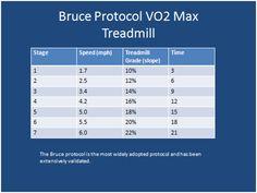Bruce Protocol