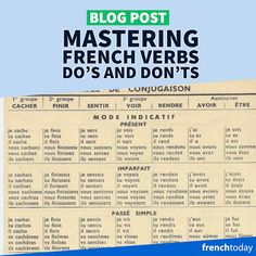 There is a secret to mastering French verbs. All the French kids do it! Understand how simple French verb conjugation can be! French Verbs, French Tenses, French Grammar, English Grammar, French Revision, French Lessons For Beginners, Learn French Beginner, French Flashcards, French Worksheets
