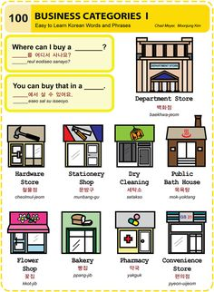 100 Learn Korean: Business Categories I