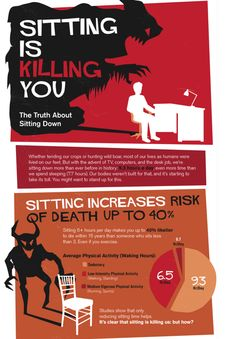 Infographic of the Day: Sitting is Killing You