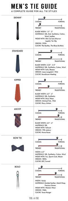 A complete guide for all tie's #menstyle #guide #infographic #fashion