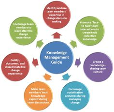 Knowledge is a powerful part of managing change