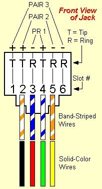 Cat5e telephone wiring diagram rj11 cat5 wiring diagram wiring cat5e wiring diagram on cat5e wiring standards any product technical cat5 rj45 wiring diagram cat5e asfbconference2016 Choice Image