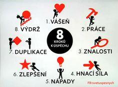 8 kroků k úspěchu