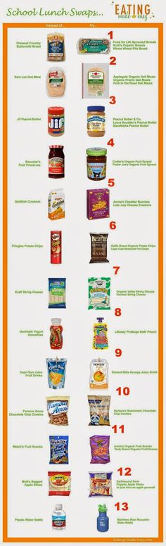 MyBestBadi: Healthy Kid's LunchBox Swaps!