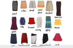 skirt Shape Vocabulary
