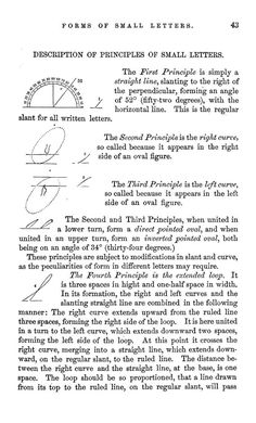 Spencerian key to practical penmanship First Principle, Small Letters, Scribe, Penmanship, Writing Practice, Handwriting, Calligraphy, Key, English