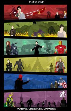 Marvel Cinematic Universe - Phase 1 Poster by Mr-Saxon on DeviantArt