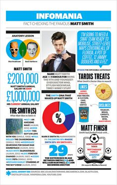 http://www.theguardian.com/culture/interactive/2013/apr/12/matt-smith-everything-you-need-to-know