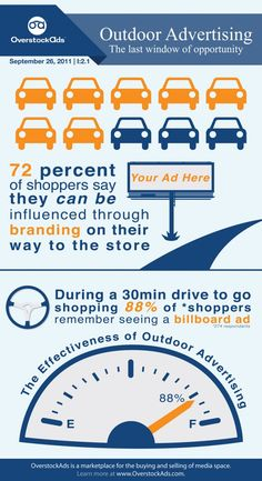 Outdoor Advertising: The Last Window of Opportunity [INFOGRAPHIC]