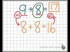 A video showing some cool strategies for mastering basic addition facts.