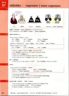 English Textbook, English Grammar Book, Basic Grammar, Grammar Skills, English Verbs, Grammar Lessons, English Book, English Writing, English Literature