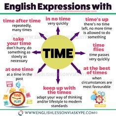 TIME: English Expressions with TIME English Expressions with Time. In the nick of time. Difference between on time and in time. English Idioms, English Phrases, Learn English Words, English Lessons, French Lessons, English Time, Spanish Lessons, English Learning Spoken, Teaching English Grammar