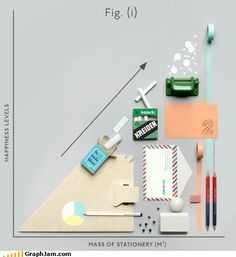 funny graphs - Happiness vs. Mass of Stationery