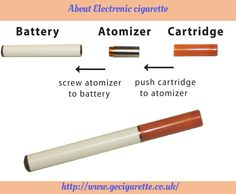 Know what is an Electronic Cigarette & how it works