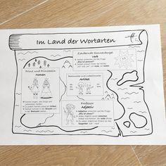Merkplakat zum Land der Wortarten nach Montessori in Kombination mit den Beweisen für Wortarten. #grundschule #instalehrerzimmer #instalehrerin #grammatikindergrundschule #wortarten #montessori #landderwortarten