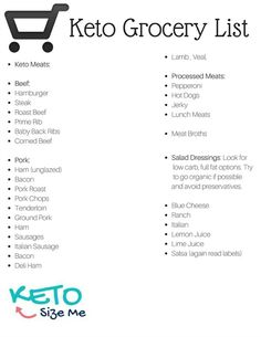 KETO Sample Grocery List