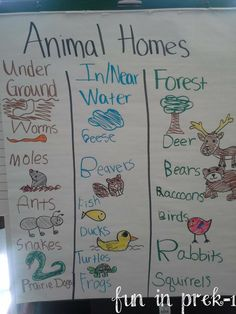 British Columbia Kindergarten Language Arts C3 Fun in PreK-1: A Picture Palooza of Animal Homes & Life Cycles