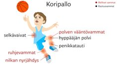 Urheiluvammat koripallo @ Stina Tuominen