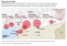 Turkish border town struggles to cope with influx of Syrian refugees      http://on.wsj.com/24OtfY6