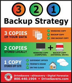 DriveSavers: data recovery company reveals best backup solutions ahead of World Backup Day. Computer Help, Computer Science, Computer Tips, Slow Computer, Computer Basics, Computer Technology, Data Science, Studyblr, Business Planning