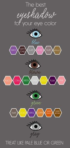 Best Eyeshadow Colors for Your Eye Colors on www.girllovesglam.com