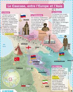 Fiche exposés : Le Caucase, entre l'Europe et l'Asie