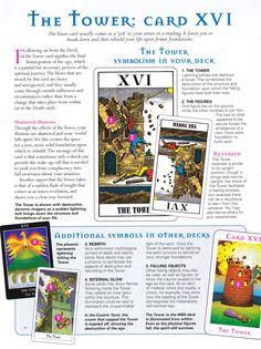 Tarot: The Tower card