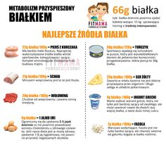 http://motywatordietetyczny.pl/wp-content/uploads/2014/10/stylowi_pl_sport-i-fitness_25095451.png