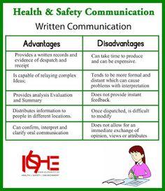 Written Communication Advantages and Disadvantages