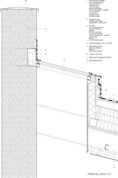 Avanto Architects, Tuomas Uusheimo, kuvio.com · Chapel of St. Lawrence