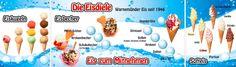 Die Eisdiele - Dreiteilige Werbetafel mit lecker Eis [The price table designed by mo-ment for street sale.]