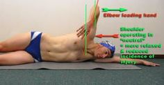 How to avoid and fix swimming shoulder injury Dry Land Swim Workouts, Workouts For Swimmers, Swimming Pool Exercises, Swimming Drills, Pool Workout, Competitive Swimming, Swimming Tips, Bike Workouts, Cycling Workout