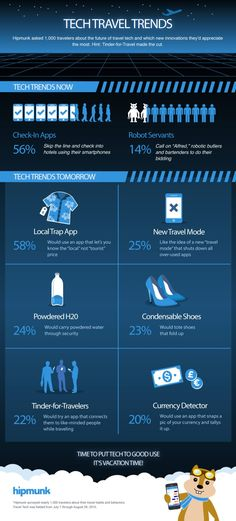 travel_tech_trends_infographic