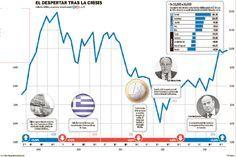 Guía práctica para invertir en Bolsa con poco riesgo