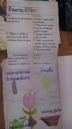 Journal, Education, School, Blog, Geography, Blogging, Onderwijs, Learning
