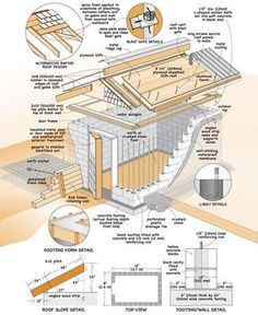 How to build a root cellar that fits your home and your needs to save money. cellar DIY Root Cellars - Farm and Garden - GRIT Magazine Homestead Survival, Survival Skills, Root Cellar Plans, Concrete Cover, Greenhouse Plans, Roof Design, Emergency Preparedness, Farm Life, Sustainable Architecture