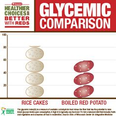 glycemic index comparison: instant rice vs. Instant Rice, Healthy Potatoes, Corn Flakes, Rice Cakes, Good Healthy Recipes, Healthy Living, Nutrition