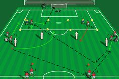 The rated online soccer coaching source! The rated online soccer coaching source! Soccer Warm Up Drills, Soccer Practice, Soccer Tips, Soccer Games, Football Coaching Drills, Soccer Training Drills, Soccer Workouts, Top Soccer, Youth Soccer