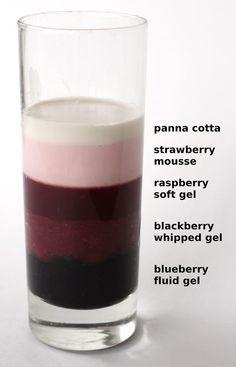 Berries & Cream . . . um, delicious!