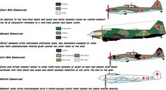Guide to Soviet Aircraft Camouflage