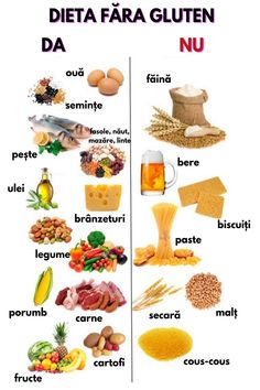 Gluten Free, Fără Gluten, Cake Recipes, Detox, Biscuits, Malta, Fruit, Sport, Food