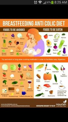 What to eat and avoid when breastfeeding. I think this could have saved us from Joelle's colic had I known