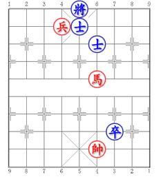 Red first. Win Draw or Lose? Can you try it? #chess #xiangqi #chinesechess #midendgame Đỏ tiên. Thắng Hòa hay Thua? Mời bạn thử sức? Trích từ: Tàn cuộc Mã Chốt Fen: 4k4/3Pa4/5a3/9/5N3/9/9/6p2/5K3/9 Answer: http://ift.tt/2dw3ycO