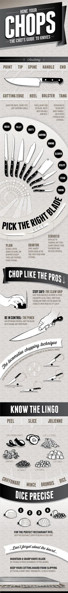 Cut it In the Kitchen by Shannon Lattin #Infographic #Knife_Skills
