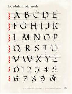 Alfabeto Founditional
