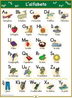 Italian Alphabet Poster - Italian, French and Spanish Language Teaching Posters Italian Grammar, Italian Vocabulary, Italian Phrases, Italian Words, Italian Language, Spanish Language, Foreign Language, Learn To Speak Italian, Learn French
